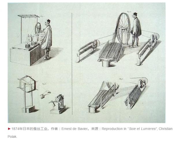 东京的馅饼、酒和生丝:日本现代化的观察与反思