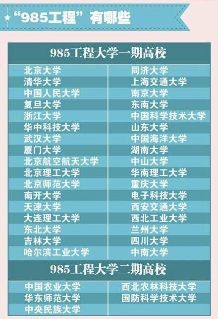 """[转载]""""双一流""""大学名单公布,最大的赢家和输家分别是谁?"""