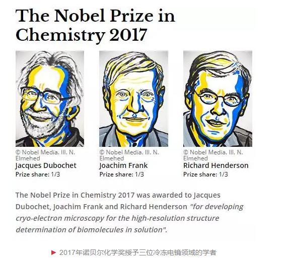 冷冻电镜:一个发给了物理学家的诺贝尔化学奖,奖励他们帮助了生物学家