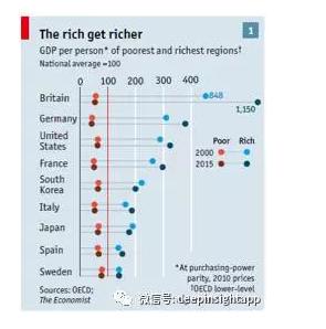 全球视角下的思考,为什么社会阶层会固化?