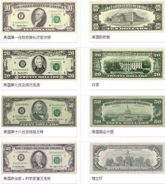 信用的力量:旧版美元引出的话题