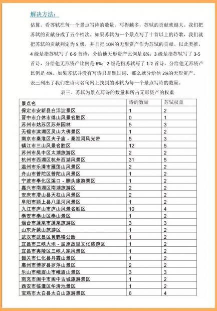 四.苏轼研究-旅游品牌价值为什么漏掉徐州云龙山