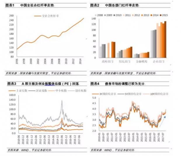 中国经济会面临明斯基时刻吗?
