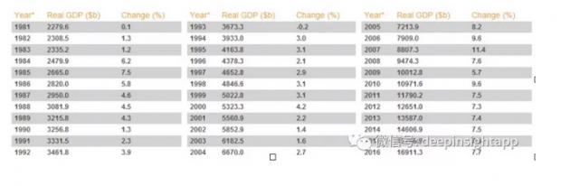 为什么中国是金砖五国中最成功的?