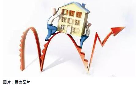 房价与自身主观幸福感