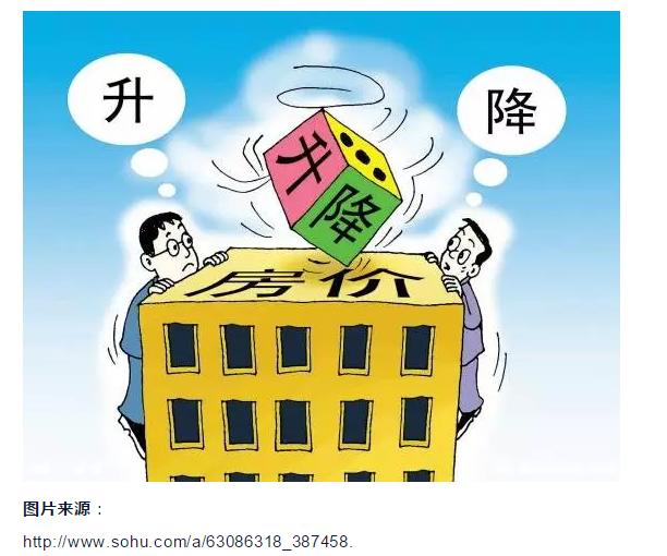 房价是如何影响企业投资的?