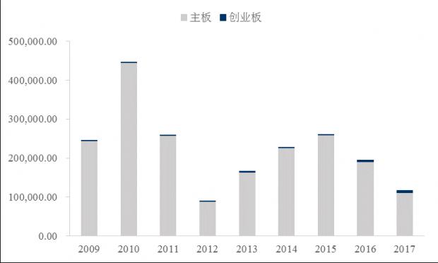 同股不同权:香港市场迎20年最大变革