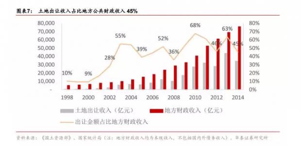 侯安扬:房地产税将如何改变我们的支出
