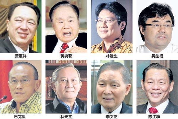 印尼大家族和他们支持的初创企业 (一)
