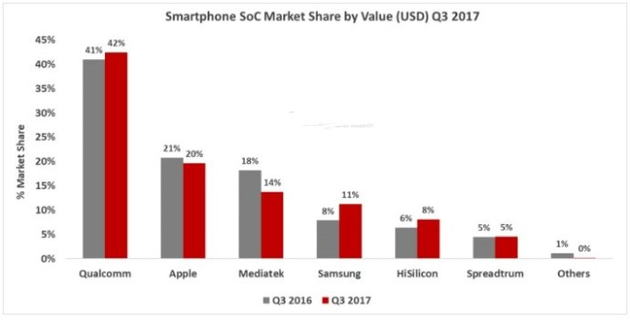 """在中端市场继续折腾的联发科,还能成为手机厂商的""""好机友""""吗?"""