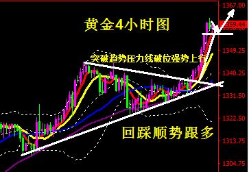 黄金原油多头节节攀升 新高之后还有新高