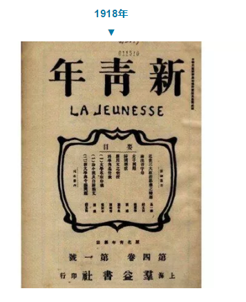 一百年的中国青年机会