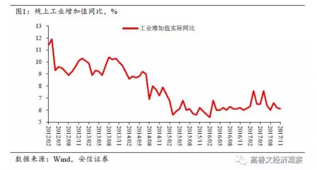 海外延续复苏 国内经济稳定