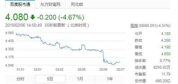 一个季度赚了130亿美元 但为什么联想的股价不涨反跌呢!