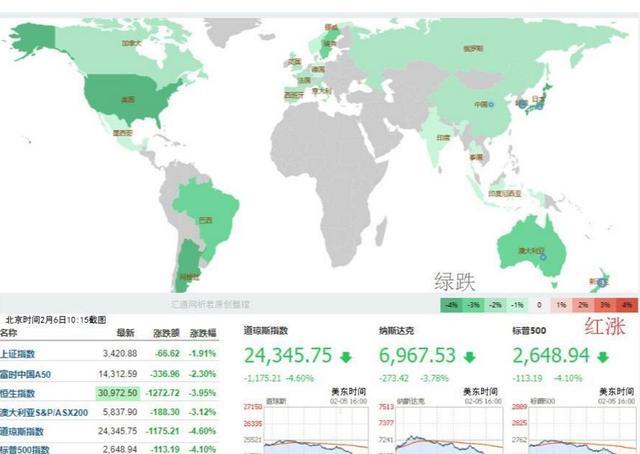 美国股灾引爆全球,日本熔断,世界遭殃背后谁是罪魁祸首?