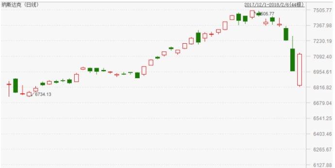 时寒冰:股市遭血洗,特朗普在想啥?