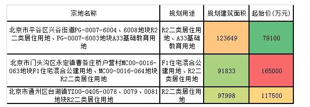 2018年,共有产权房会让北京房价跌多少?