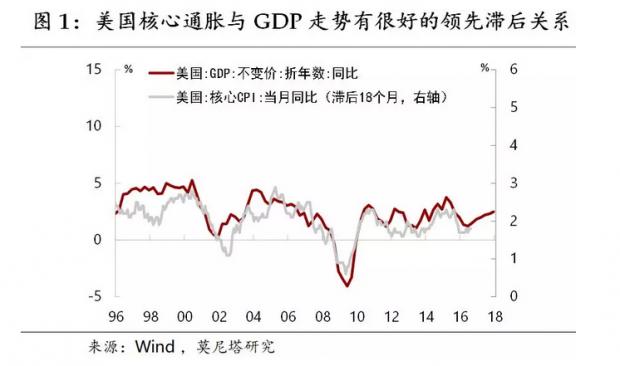 """""""稳健中性""""货币政策的四个层次"""