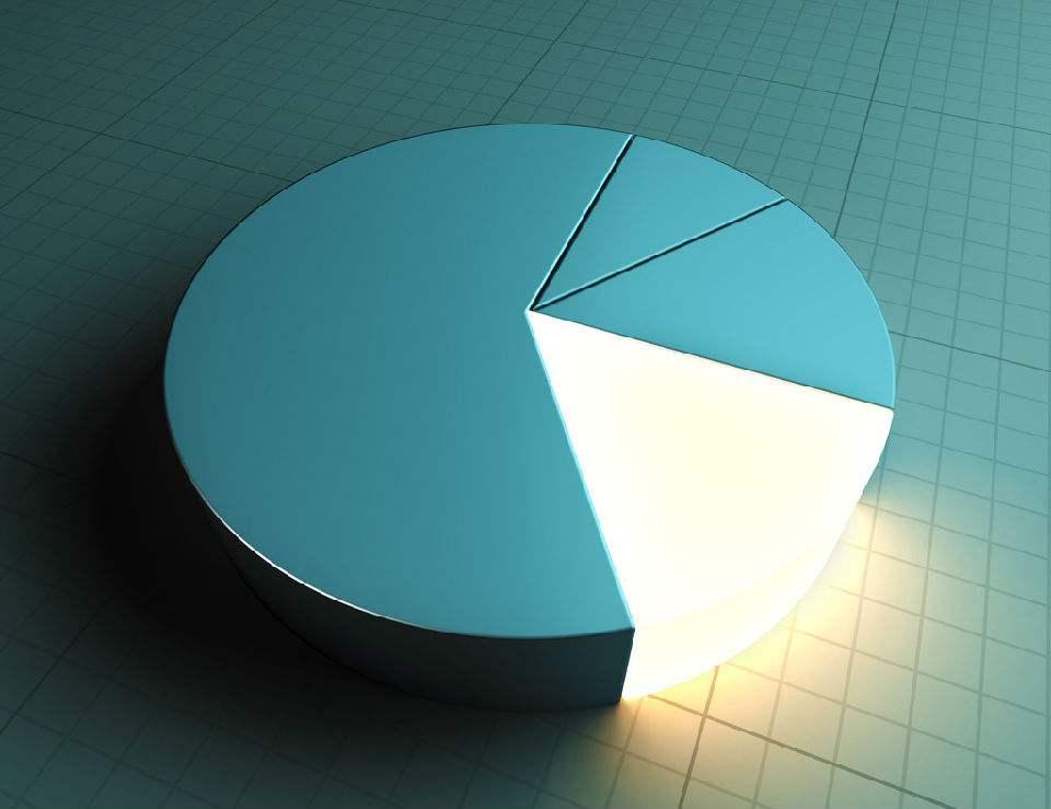 A股投资滑铁卢背后:2000多家上市公司发布战报,超七成业绩良好!钱被谁收割了?