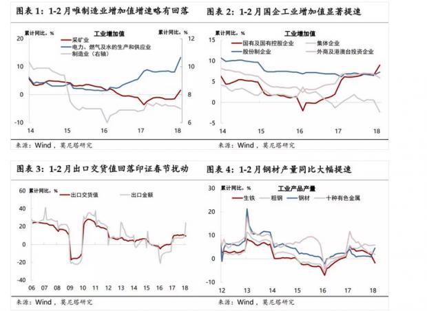 理解经济数据里的异样——1-2月经济增长数据点评