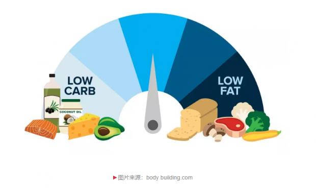 少肥肉或少主食,哪个更减肥?答案可能出人意料