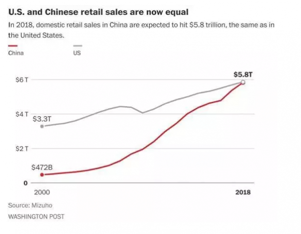 新一轮财富大洗牌:过度强调风险,将错失中国最难得的经济高速增长期