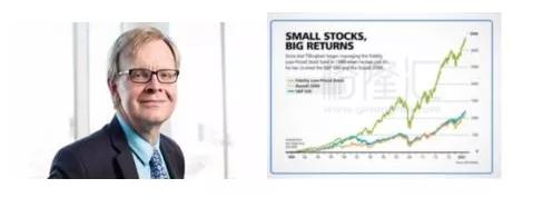 《Big money thinks small》:投资如何风淡云轻?