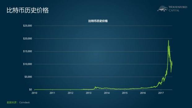 小乌龟学投资系列4:如何在中国做资产配置?