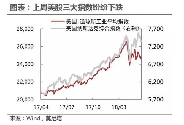 """中美贸易的""""危""""与""""机"""""""
