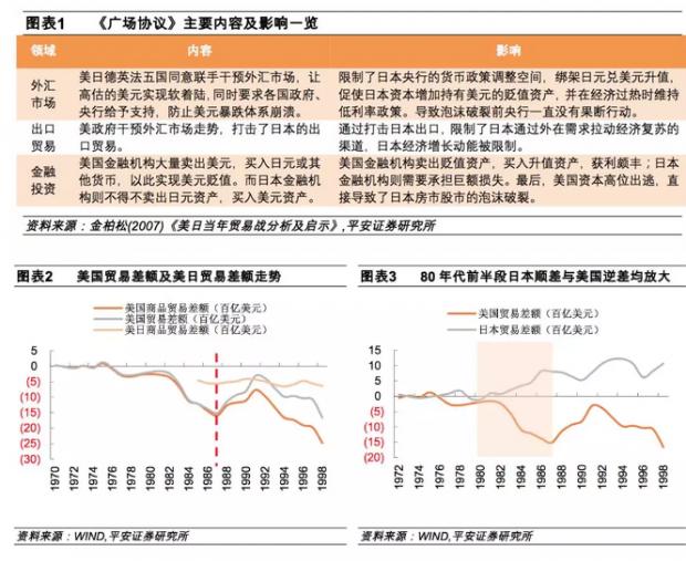 中美贸易战升级情景:美国来自贸易之外的后手