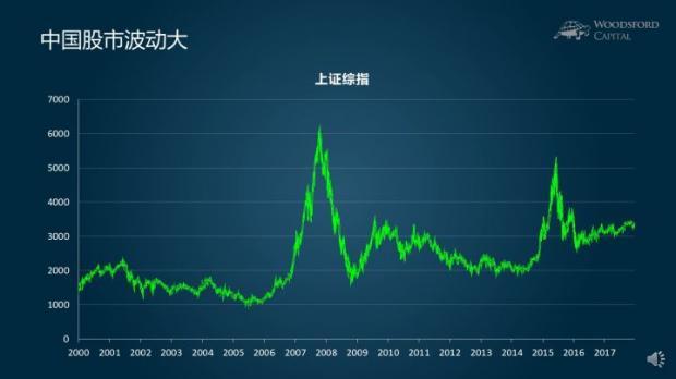 小乌龟学投资系列5:股票价格上涨很快,算高风险么?(专)