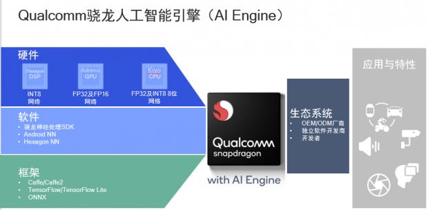 智能AI新战略:面向可扩展终端的可扩展软件