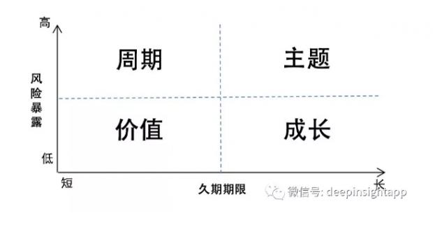 """富国基金曹文俊:力争成为一名""""全天候""""基金经理"""