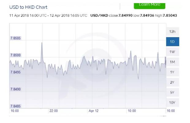 警报拉响!全球经济已经出现不祥之兆