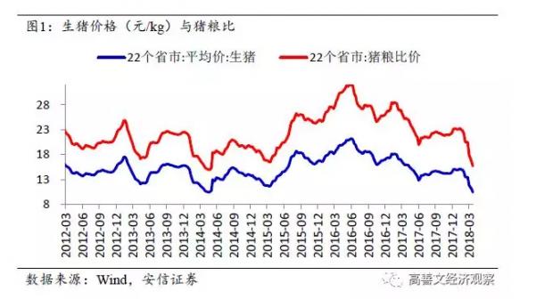 贸易摩擦加剧市场动荡