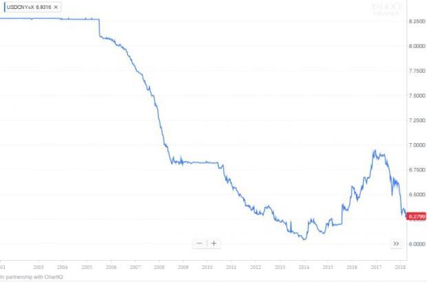 """为什么人民币升值,出口顺差并没有减少?是否需要担心""""明斯基时刻""""?"""