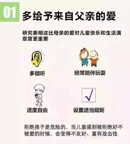 11张图告诉你:如何培养一个幸福的孩子