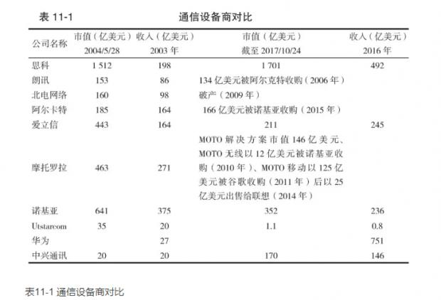 邓晓峰:在中国市场做价值投资的思路