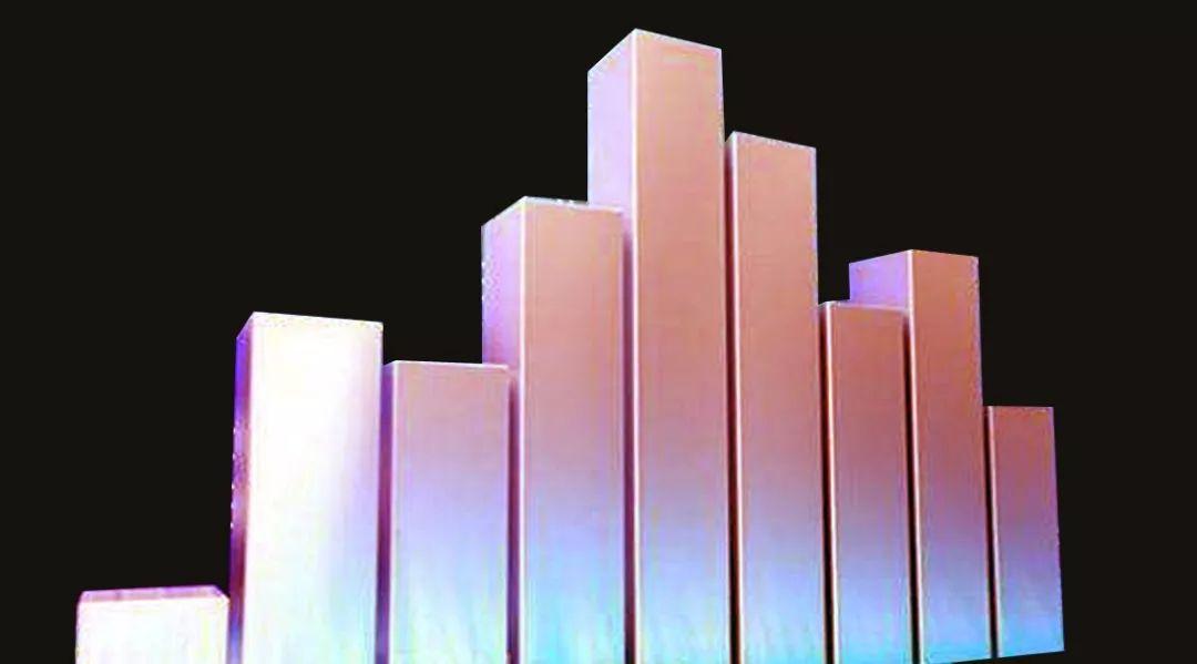 41家上市银行利润总额超1.5万亿 详细名单在这里