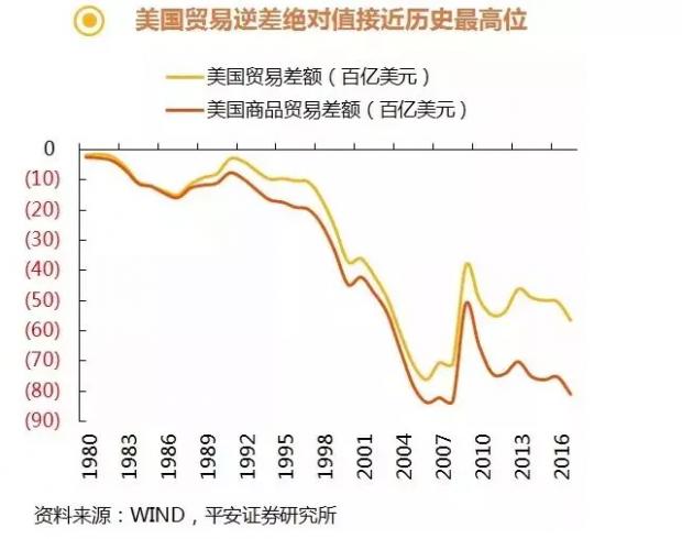 张明:中美贸易战步向何方?