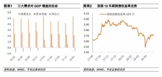 中美贸易摩擦暂时平息的潜在经济影响