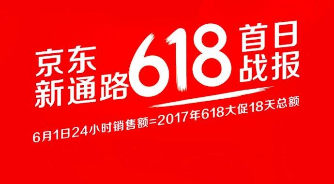 连续3年高速增长,京东新通路解锁无界零售新关卡