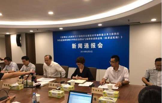 同一天!深圳天津出猛招,未来中国房价到底怎么走?