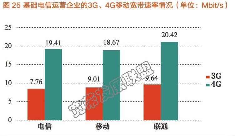 中国移动与百度战略联姻 背后剑指5G市场大红利