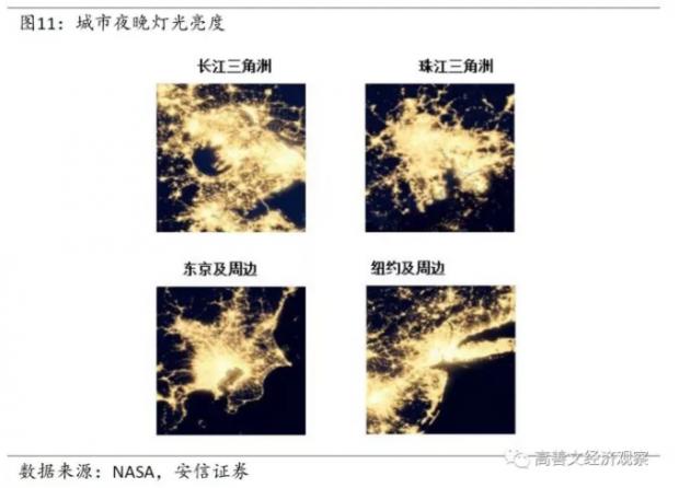 旧文重发:中国的城市化与房地产市场(二)