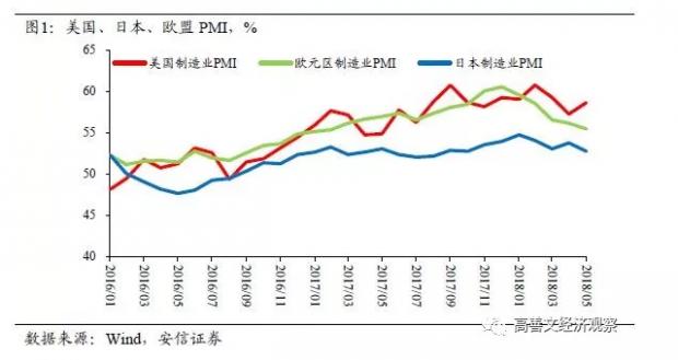 PPI环比触底反弹 企业盈利趋于改善