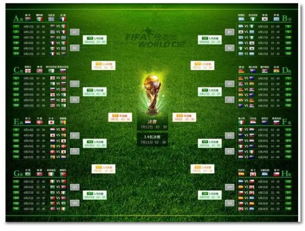 看球之余,孩子应该了解的世界杯赛程设计