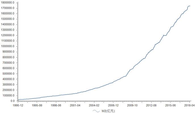 时寒冰:为什么到处缺钱?