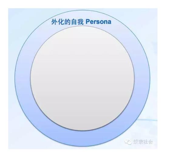 李一诺:你了解自己吗?
