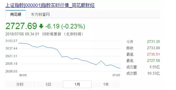 7月6日中美贸易战开启,中国房地产10大走势预判!